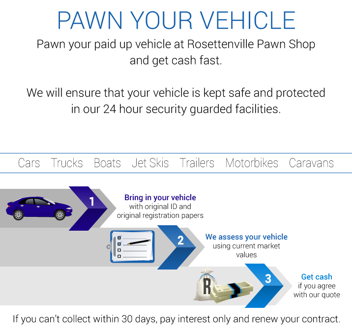 pawn your car